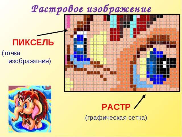 Растровое изображение