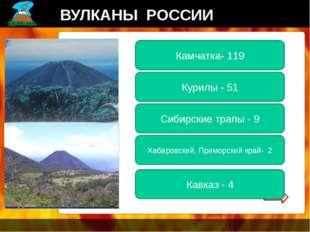 КЛЮЧЕВСКАЯ СОПКА Активность Относится к группе Место-нахождение Коорди-наты: