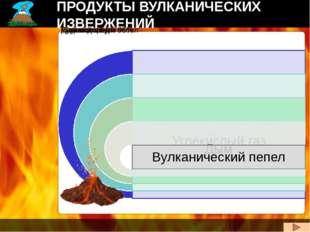 ВУЛКАНЫ РОССИИ Камчатка- 119 Курилы - 51 Сибирские трапы - 9 Хабаровский, При