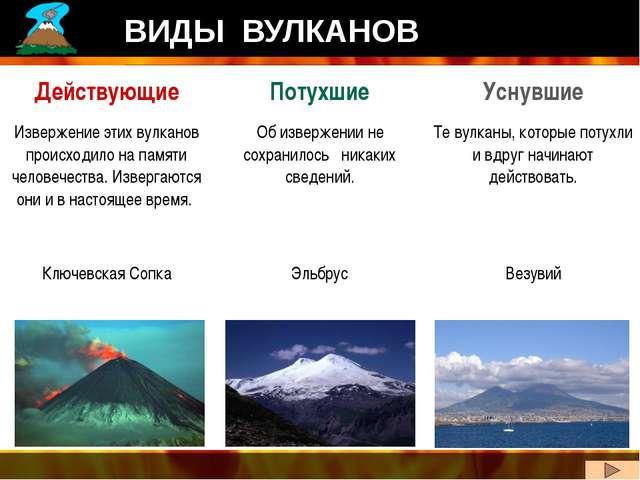 Современные вулканы в основном располагаются вдоль крупных разломов и тектони...