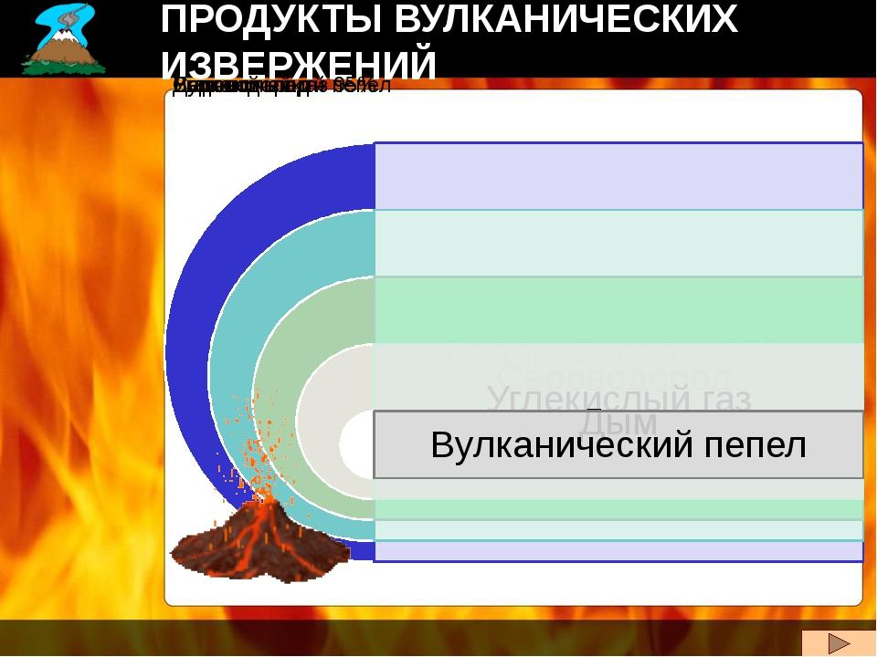 ВУЛКАНЫ РОССИИ Камчатка- 119 Курилы - 51 Сибирские трапы - 9 Хабаровский, При...