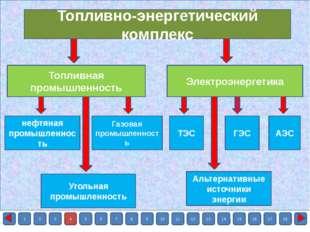 1 2 3 4 5 6 7 8 9 10 11 12 13 14 15 16 17 18 Топливная промышленность УГОЛЬН