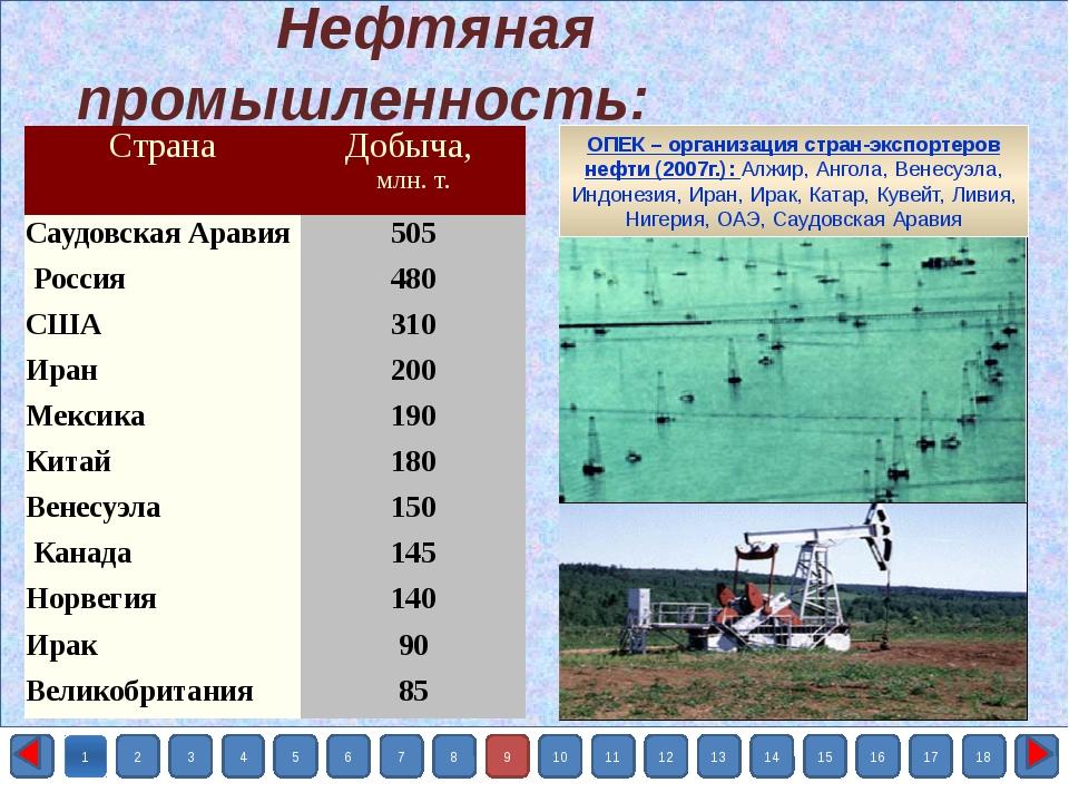 1 2 3 4 5 6 7 8 9 10 11 12 13 14 15 16 17 18 Угольная промышленность: страны...