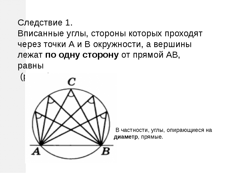 Следствие 1. Вписанные углы, стороны которых проходят через точки А и В окруж...