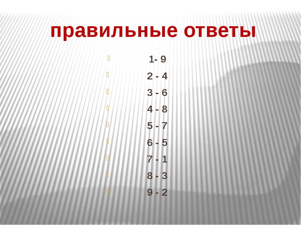 правильные ответы 1- 9 2 - 4 3 - 6 4 - 8 5 - 7 6 - 5 7 - 1 8 - 3 9 - 2