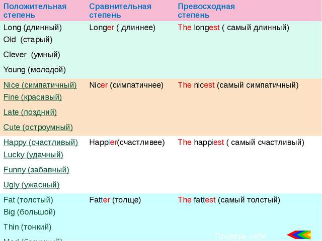 Happy english.ru 5 класс 4 год обучения