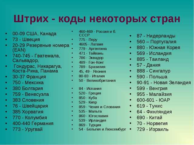 Штрих - коды некоторых стран 460-469 - Россия и б. СССР 775 - Перу 4605 - Ла...