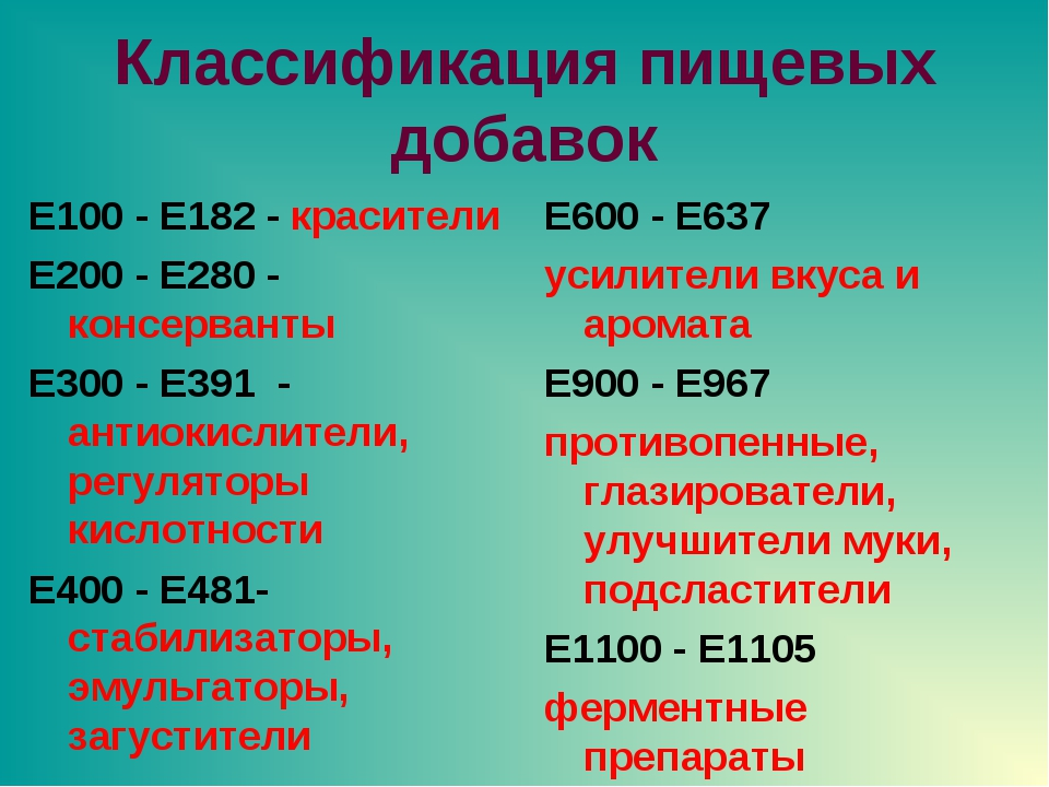 Классификация пищевых добавок E100 - E182 - красители E200 - E280 - консерван...