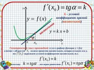 Х У 0 касательная α k – угловой коэффициент прямой (касательной) Геометрическ