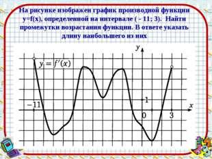 * На рисунке изображен график производной функции y=f(x), определенной на инт