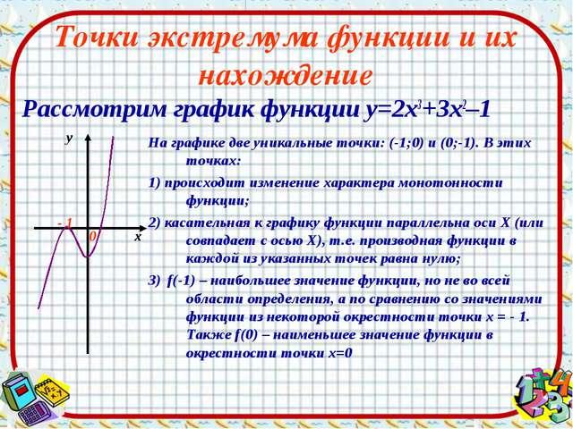 Точки экстремума функции и их нахождение Рассмотрим график функции у=2х3+3х2–...
