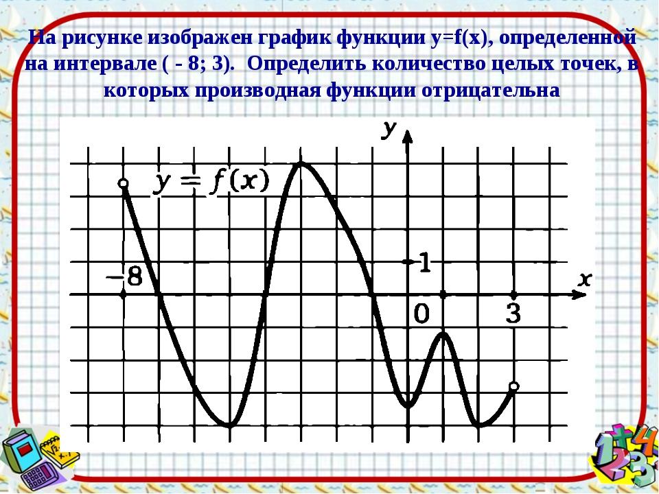 * На рисунке изображен график функции y=f(x), определенной на интервале ( - 8...