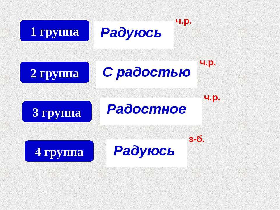 1 группа Радуюсь ч.р. 2 группа С радостью ч.р. 3 группа Радостное ч.р. 4 груп...