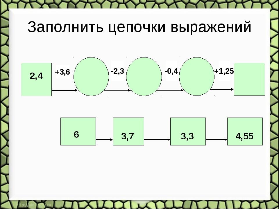Заполнить цепочки выражений 2,4 6 3,7 3,3 4,55 +3,6 -2,3 -0,4 +1,25