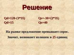 Решение Qd=120-(3*35) Qd=15 Qs=-30+(2*35) Qs=40 На рынке предложение превышае