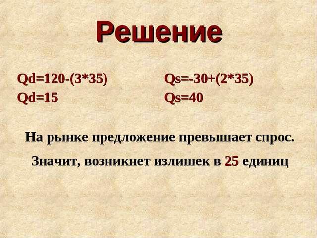 Решение Qd=120-(3*35) Qd=15 Qs=-30+(2*35) Qs=40 На рынке предложение превышае...