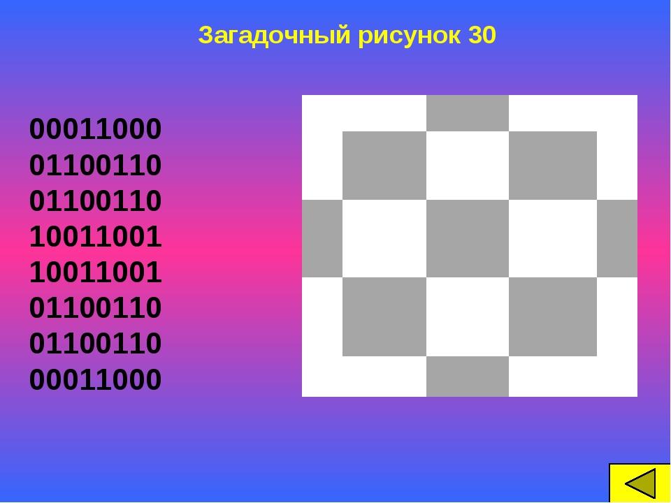 Анаграммы 10 КЕТСТ