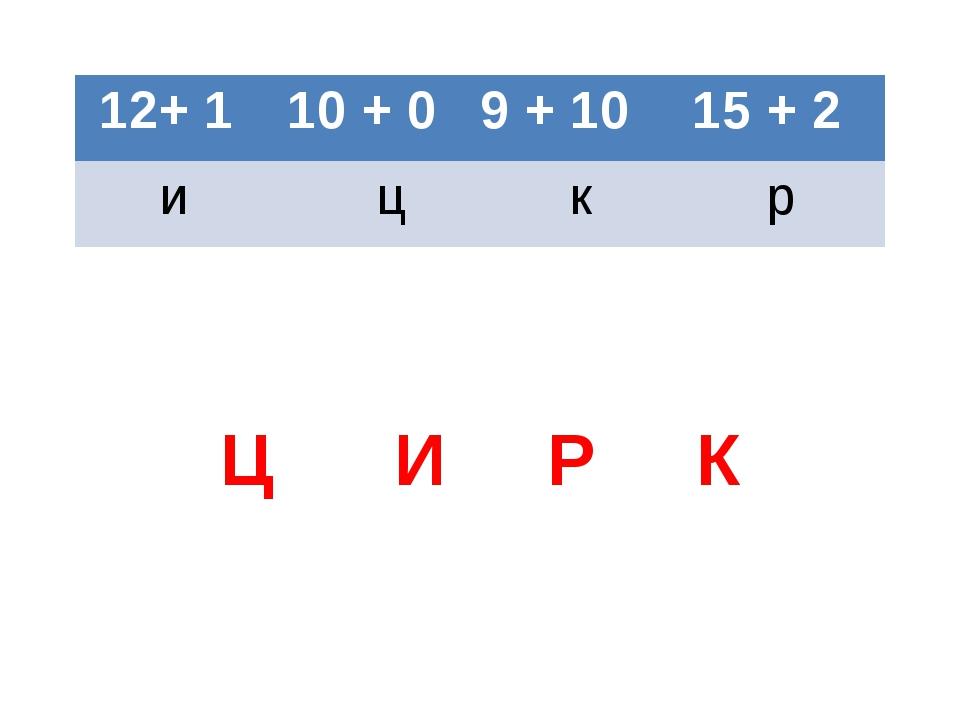 Ц И Р К 12+ 1 10 + 0 9 + 10 15 + 2 и ц к р