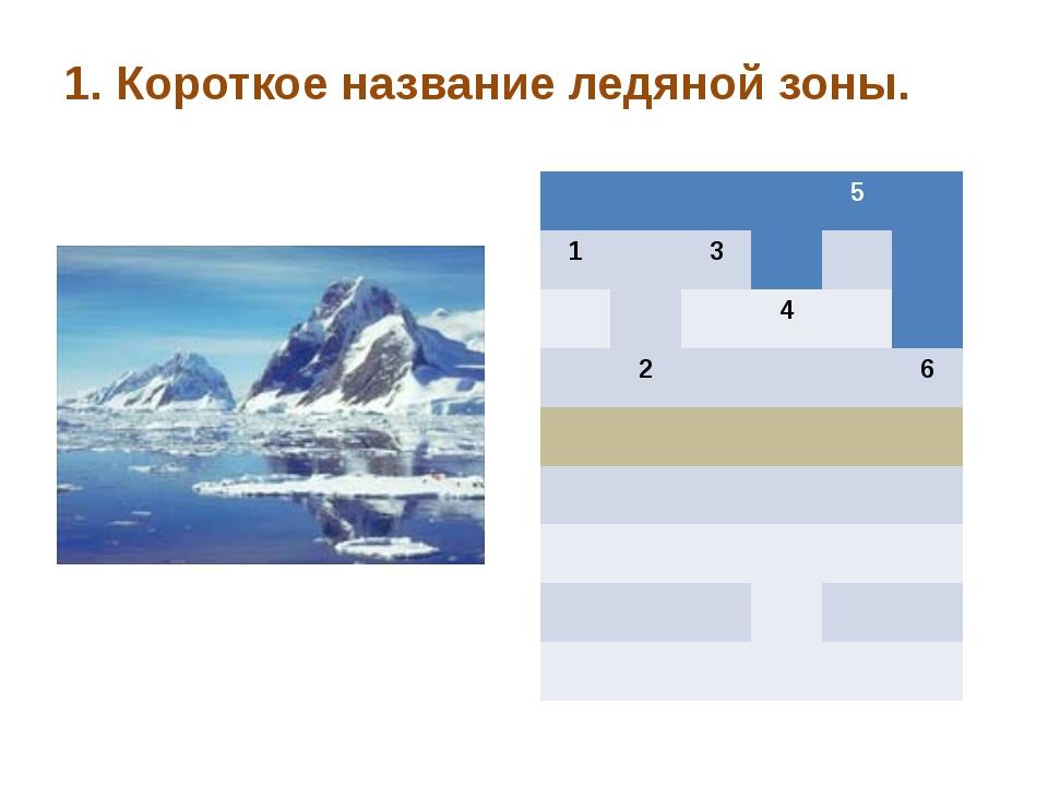 1. Короткое название ледяной зоны. 5 1 3 4 2 6
