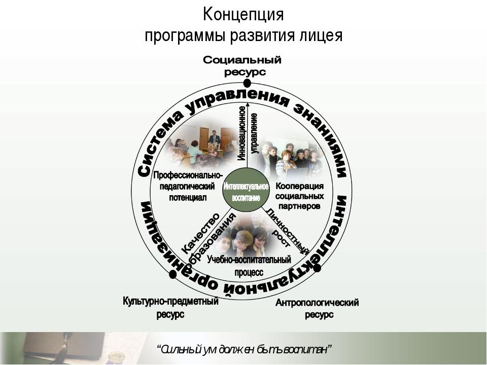 """Концепция программы развития лицея """"Cильный ум должен быть воспитан"""""""