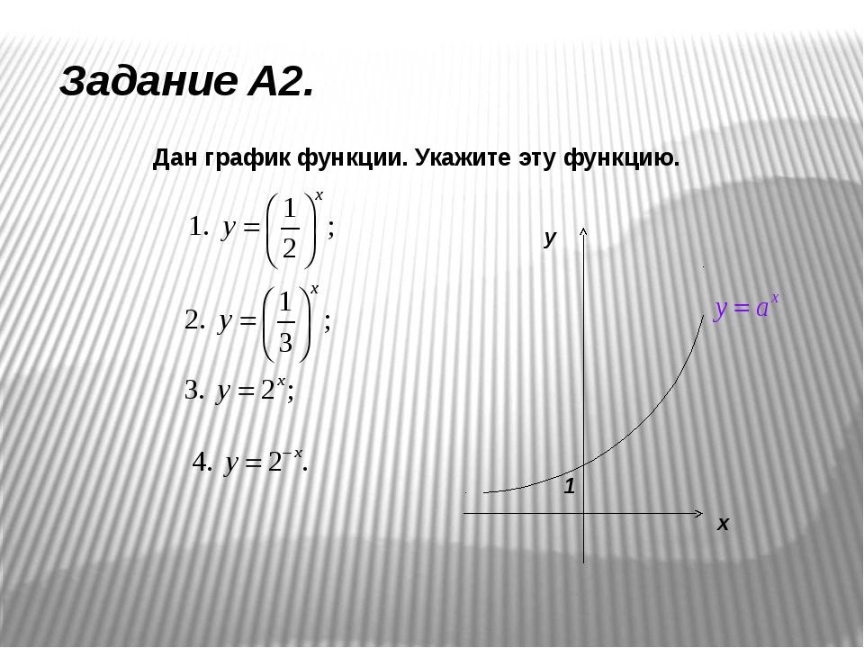 Задание A2. Дан график функции. Укажите эту функцию. y x 1