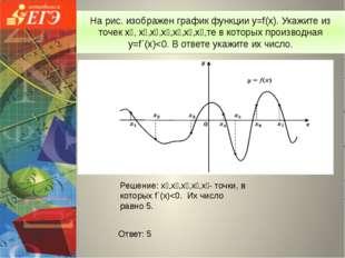 На рис. изображен график функции у=f(x). Укажите из точек х₁, x₂,x₃,x₄,x₅,x₆,