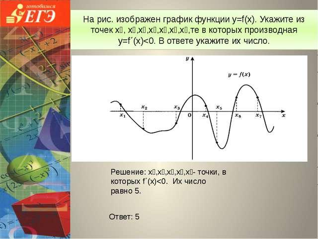 На рис. изображен график функции у=f(x). Укажите из точек х₁, x₂,x₃,x₄,x₅,x₆,...