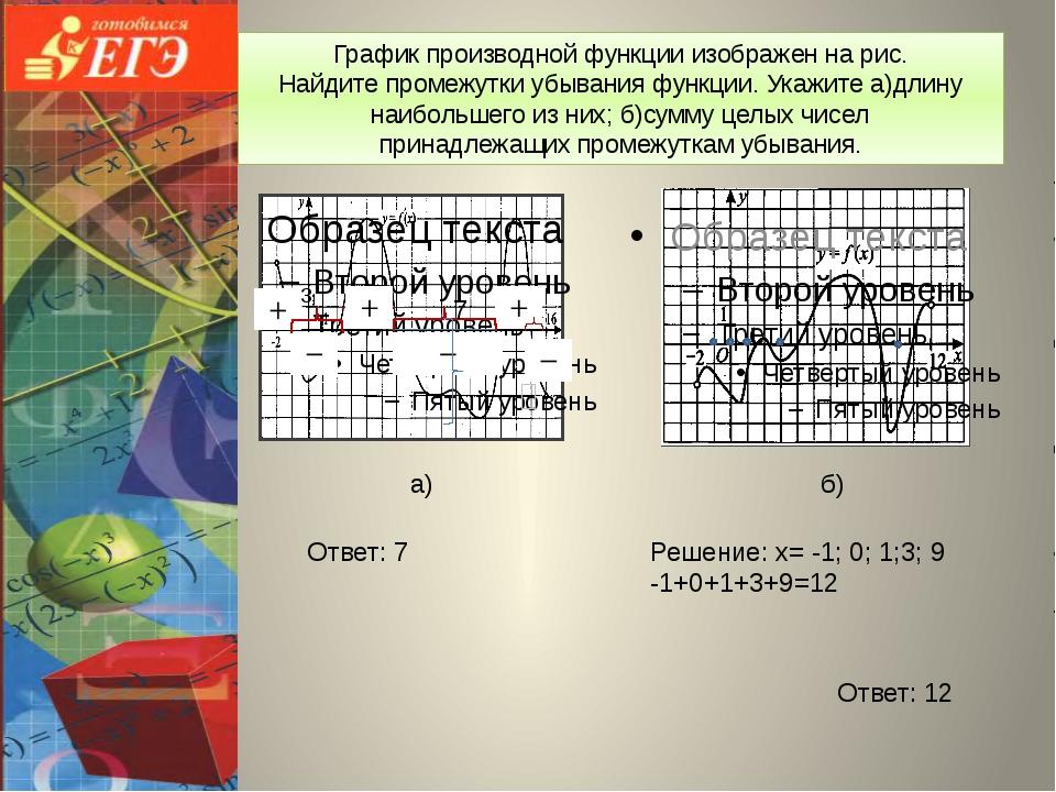 График производной функции изображен на рис. Найдите промежутки убывания функ...
