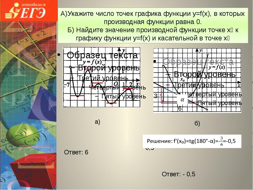 А)Укажите число точек графика функции у=f(x), в которых производная функции р...