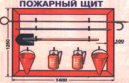 http://www.stroy-s-umom.ru/wp-content/uploads/2012/04/0-5.jpg