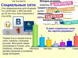 В каких социальных сетях Вы зарегистрированы? На 3-м месте Социальные сети. О