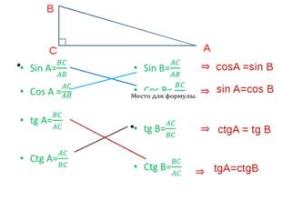 A C B sin A=cos B cosA =sin B tgA=ctgB ctgA = tg B