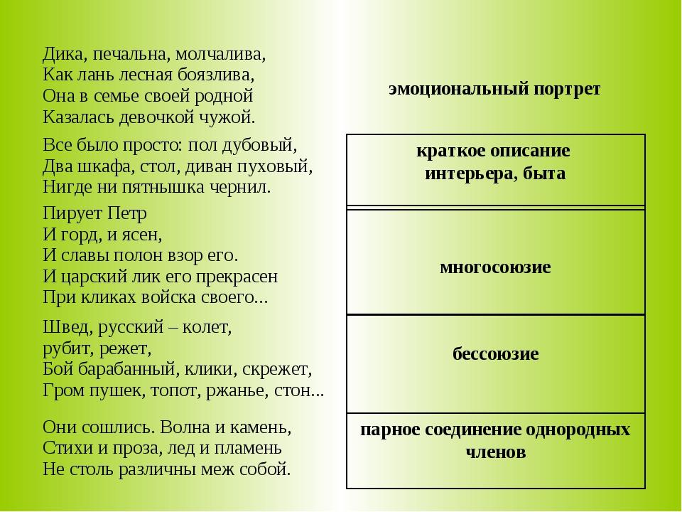парное соединение однородных членов бессоюзие краткое описание интерьера, быт...