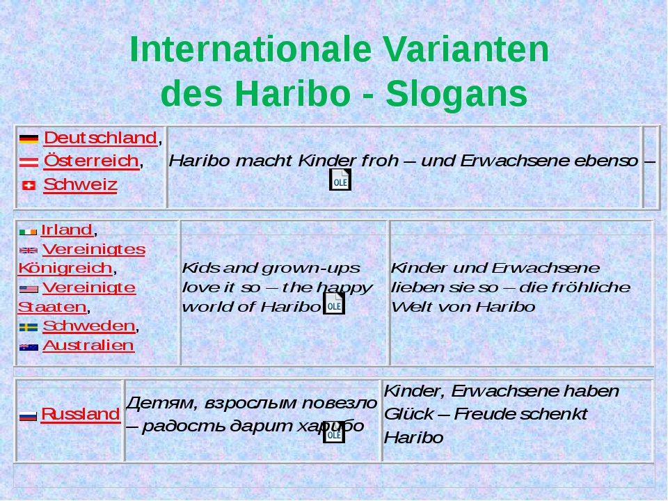Internationale Varianten des Haribo - Slogans
