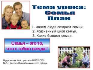 1. Зачем люди создают семьи. 2. Жизненный цикл семьи.  3. Какие бы