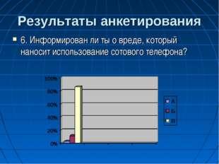 Результаты анкетирования 6. Информирован ли ты о вреде, который наносит испол