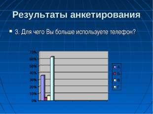 Результаты анкетирования 3. Для чего Вы больше используете телефон?