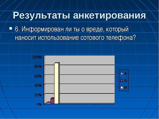 Результаты анкетирования 6. Информирован ли ты о вреде, который наносит испол...