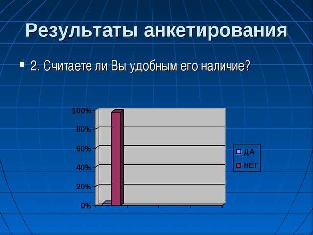 Результаты анкетирования 2. Считаете ли Вы удобным его наличие?