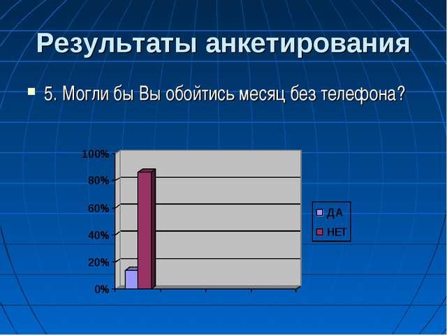 Результаты анкетирования 5. Могли бы Вы обойтись месяц без телефона?