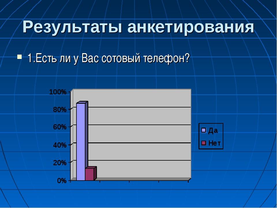 Результаты анкетирования 1.Есть ли у Вас сотовый телефон?