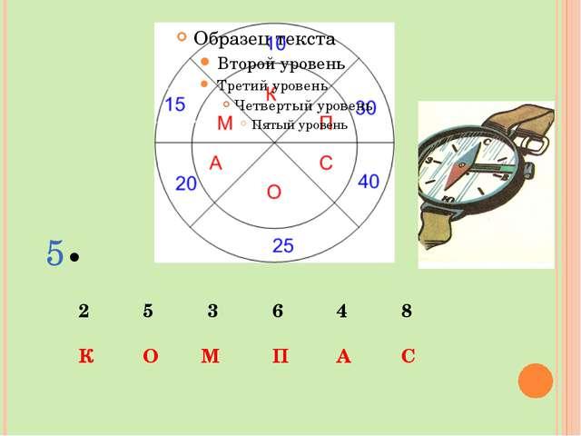 5 . 2 5 3 6 4 8 К О М П А С
