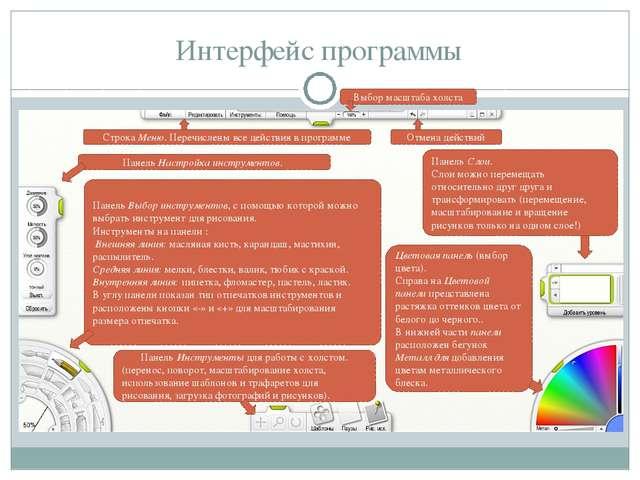Интерфейс программы Строка Меню. Перечислены все действия в программе Панель...