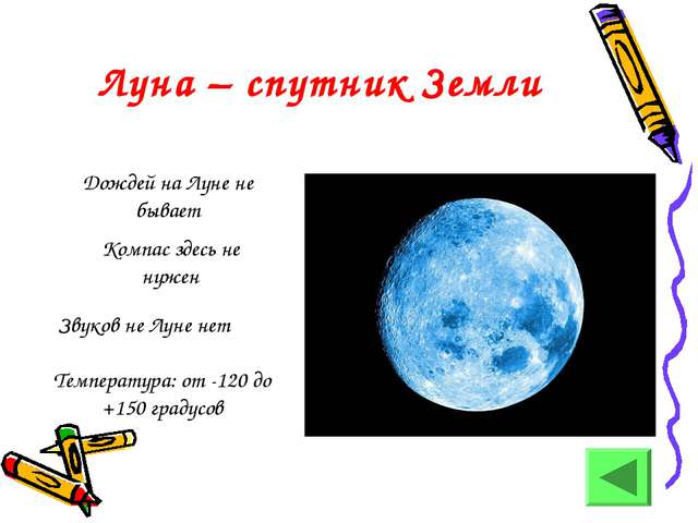Луна – спутник Земли Дождей на Луне не бывает Компас здесь не нужен Звуков не...