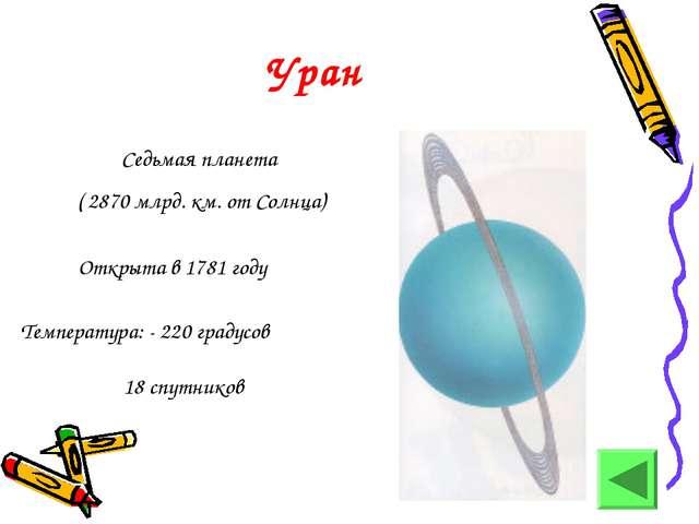 Уран Седьмая планета ( 2870 млрд. км. от Солнца) Открыта в 1781 году Температ...