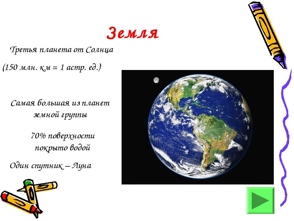 Земля Самая большая из планет земной группы 70% поверхности покрыто водой Тре...