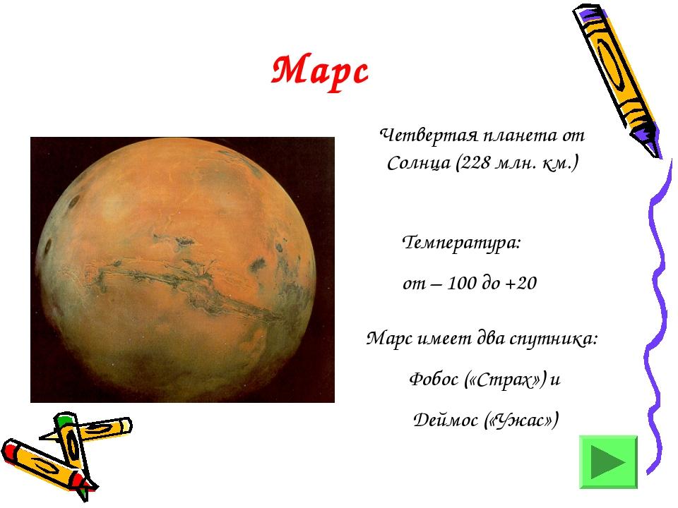 Марс Четвертая планета от Солнца (228 млн. км.) Температура: от – 100 до +20...