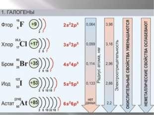 благородные газы Благородные, а по-другому инертные газы, какими являются арг