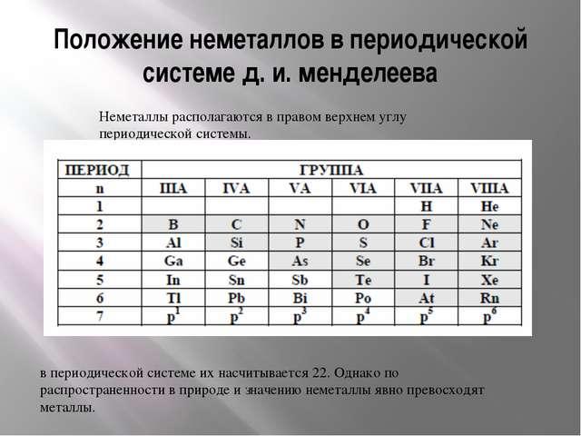 Положение неметаллов в периодической системе д. и. менделеева Неметаллы распо...