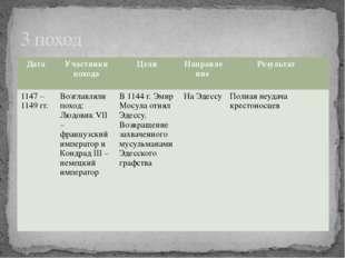 3 поход Дата Участники похода Цели Направление Результат 1147 – 1149 гг. Возг